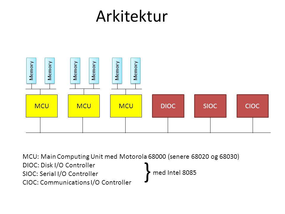 Arkitektur MCU CIOC DIOC SIOC Memory MCU: Main Computing Unit med Motorola 68000 (senere 68020 og 68030) DIOC: Disk I/O Controller SIOC: Serial I/O Controller CIOC: Communications I/O Controller med Intel 8085 } Memory