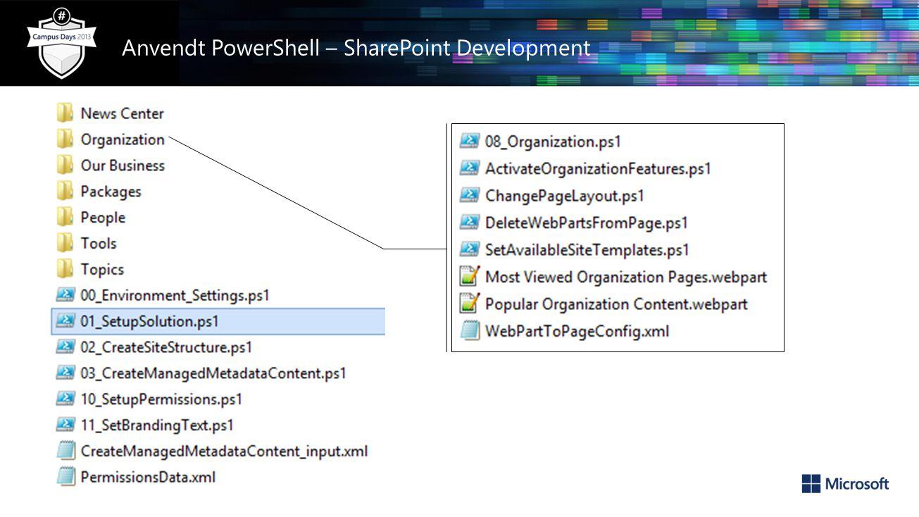 Anvendt PowerShell – SharePoint Development