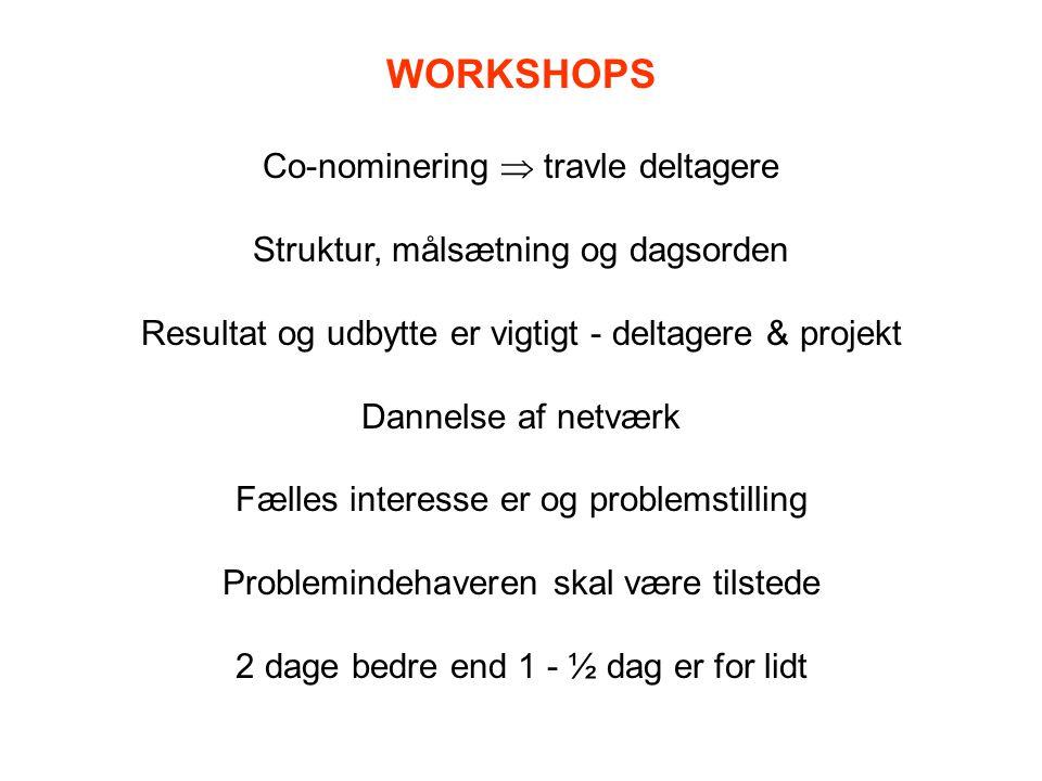 WORKSHOPS Co-nominering  travle deltagere Struktur, målsætning og dagsorden Resultat og udbytte er vigtigt - deltagere & projekt Dannelse af netværk Fælles interesse er og problemstilling Problemindehaveren skal være tilstede 2 dage bedre end 1 - ½ dag er for lidt
