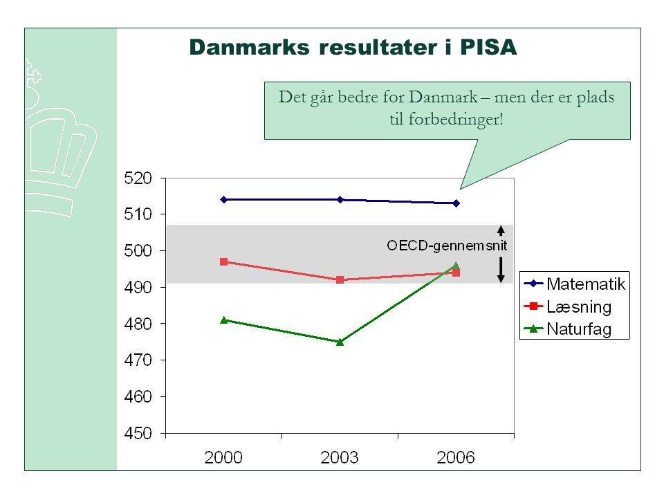 Danmarks resultater i PISA Det går bedre for Danmark – men der er plads til forbedringer!