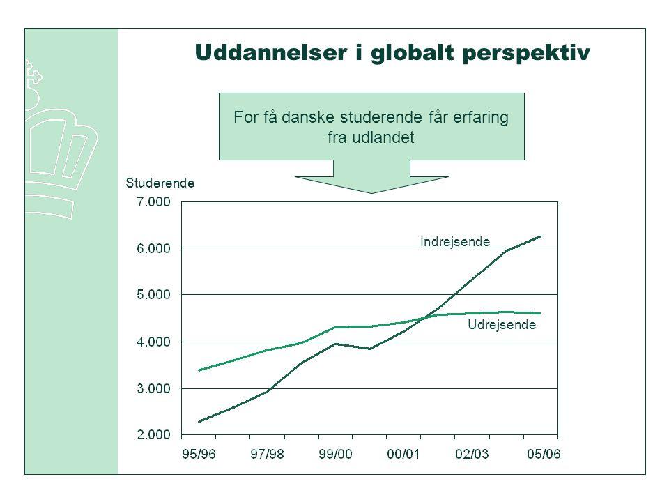 Uddannelser i globalt perspektiv Indrejsende Udrejsende Studerende For få danske studerende får erfaring fra udlandet