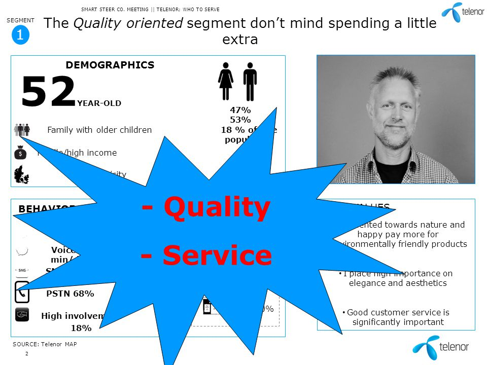 2 The Quality oriented segment don't mind spending a little extra SOURCE: Telenor MAP SMART STEER CO.