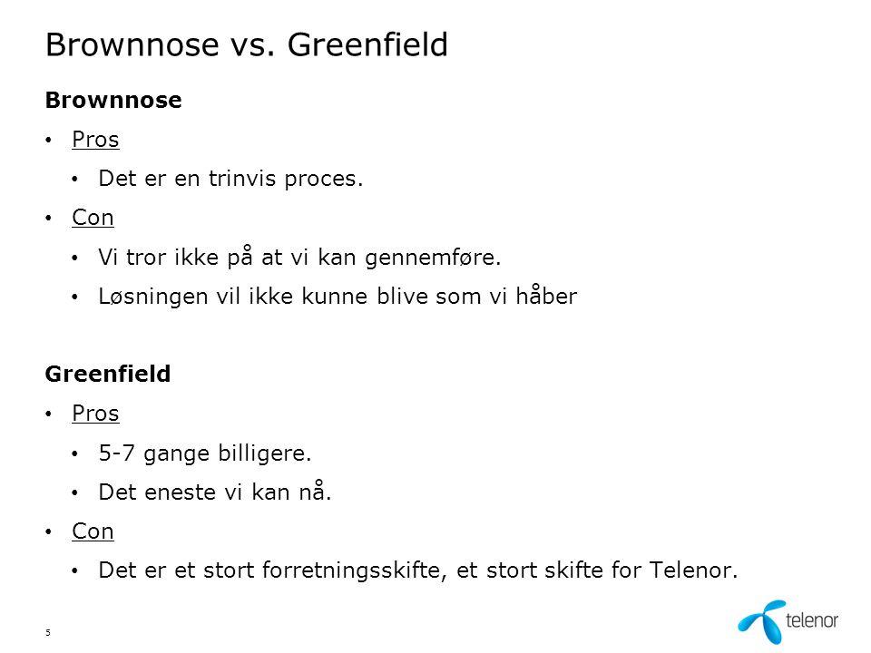 Brownnose vs. Greenfield Brownnose • Pros • Det er en trinvis proces.