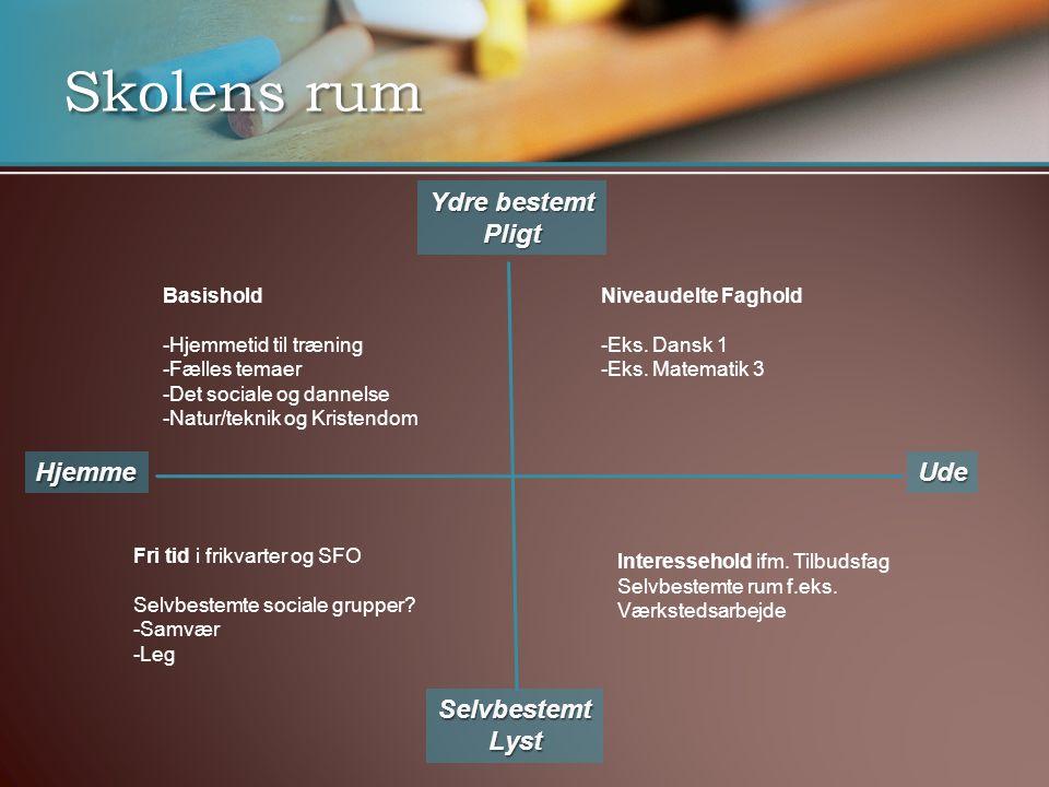 Skolens rum Basishold -Hjemmetid til træning -Fælles temaer -Det sociale og dannelse -Natur/teknik og Kristendom Niveaudelte Faghold -Eks.