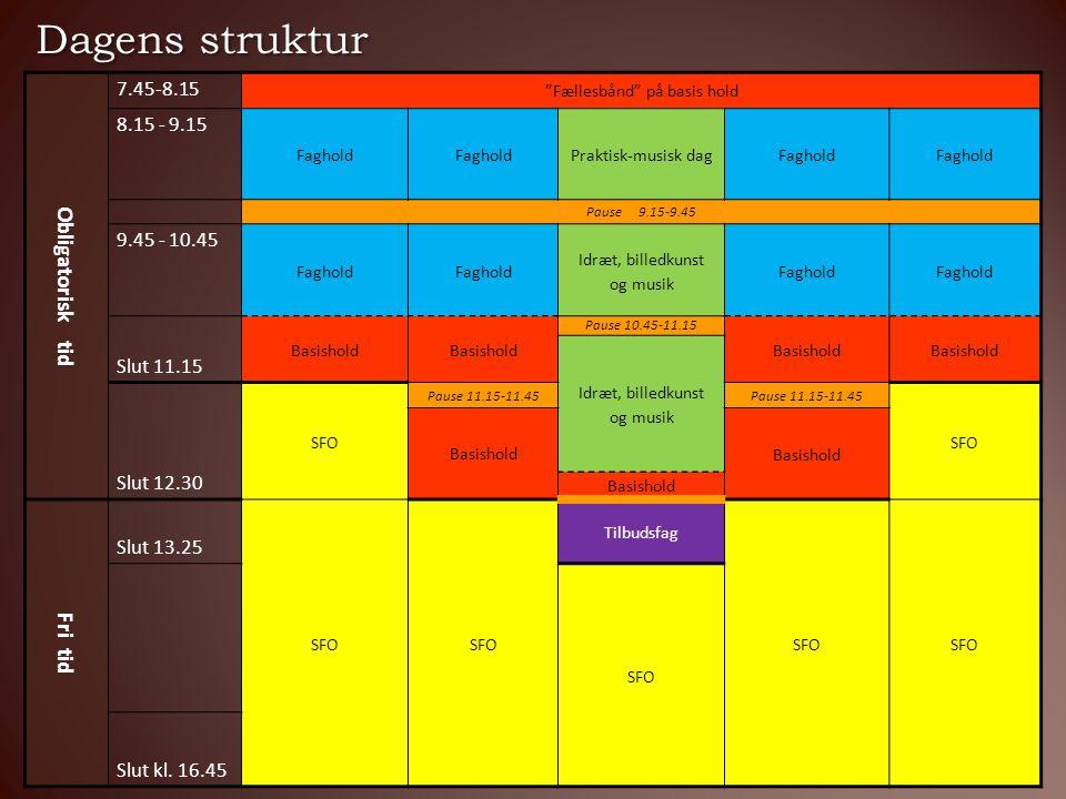 Obligatorisk tid 7.45-8.15 Fællesbånd på basis hold 8.15 - 9.15 Faghold Praktisk-musisk dagFaghold Pause 9.15-9.45 9.45 - 10.45 Faghold Idræt, billedkunst og musik Faghold Slut 11.15 Basishold Pause 10.45-11.15 Basishold Idræt, billedkunst og musik Slut 12.30 SFO Pause 11.15-11.45 SFO Basishold Fri tid Slut 13.25 SFO Tilbudsfag SFO Slut kl.