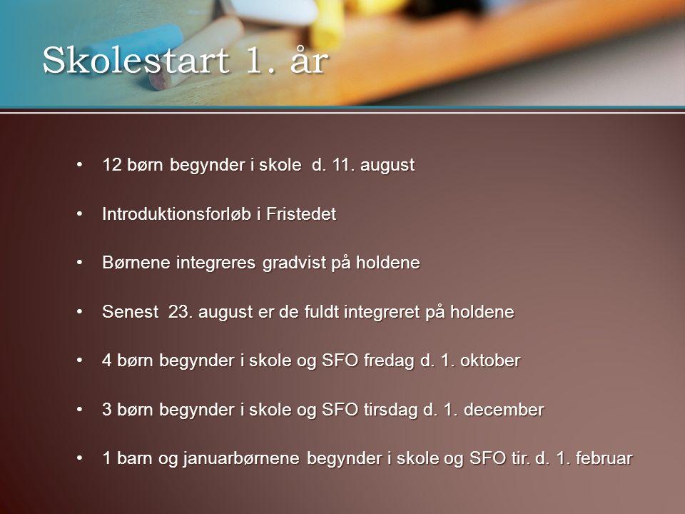 Skolestart 1. år •12 børn begynder i skole d. 11.