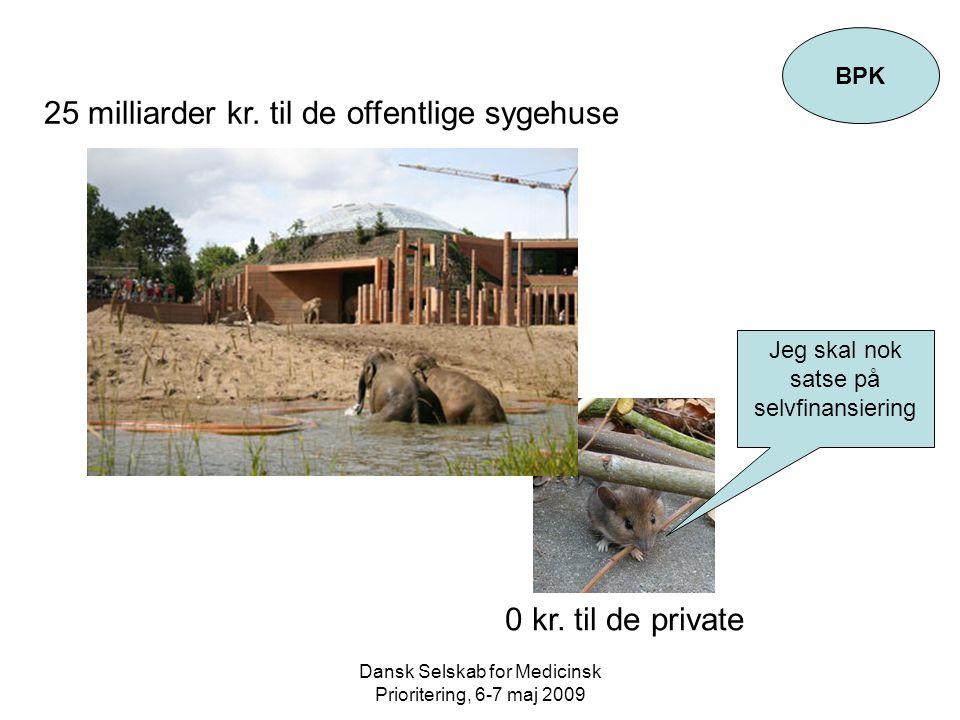 Dansk Selskab for Medicinsk Prioritering, 6-7 maj 2009 BPK 25 milliarder kr.