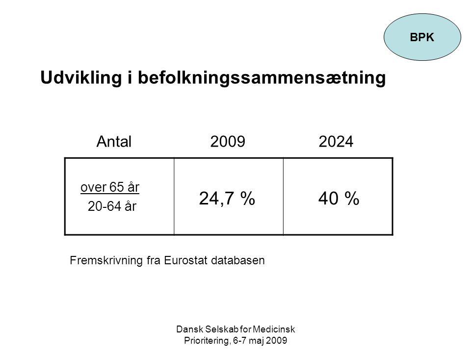 Dansk Selskab for Medicinsk Prioritering, 6-7 maj 2009 Udvikling i befolkningssammensætning Antal 2009 2024 BPK over 65 år 20-64 år 24,7 % 40 % Fremskrivning fra Eurostat databasen