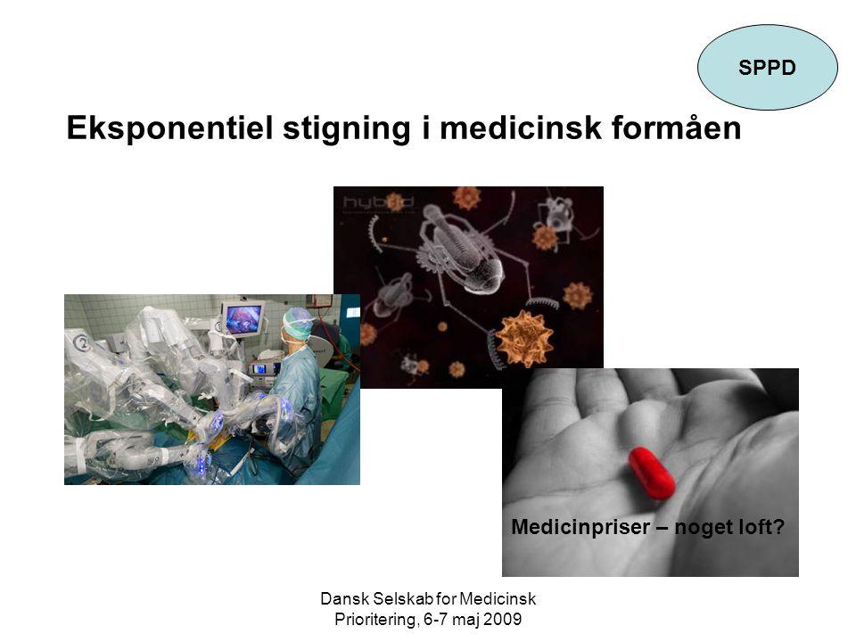 Dansk Selskab for Medicinsk Prioritering, 6-7 maj 2009 Eksponentiel stigning i medicinsk formåen SPPD Medicinpriser – noget loft