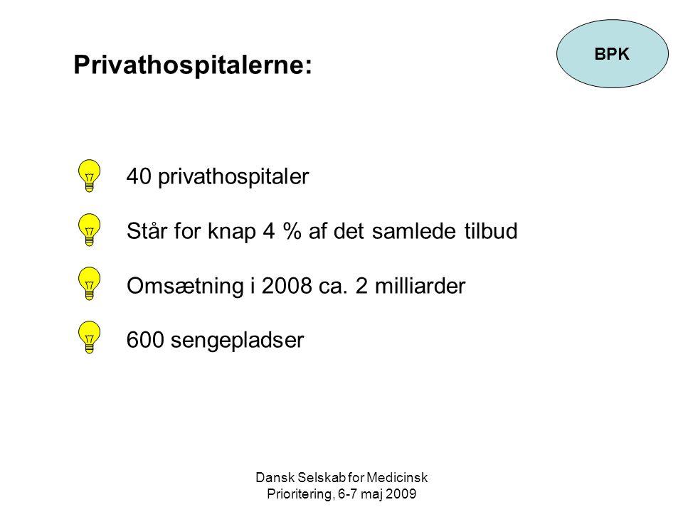 Dansk Selskab for Medicinsk Prioritering, 6-7 maj 2009 Privathospitalerne: 40 privathospitaler Står for knap 4 % af det samlede tilbud Omsætning i 2008 ca.