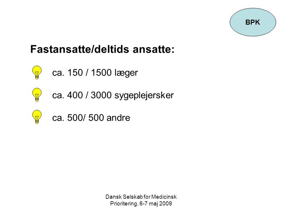 Dansk Selskab for Medicinsk Prioritering, 6-7 maj 2009 Fastansatte/deltids ansatte: ca.