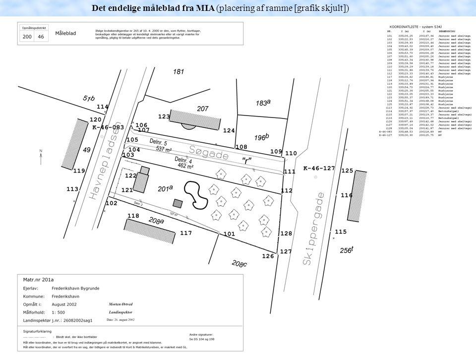 Måleblade MIA-grundkursus Morten Ørtved/Nellemann & Bjørnkjær Det endelige måleblad fra MIA (placering af ramme [grafik skjult])