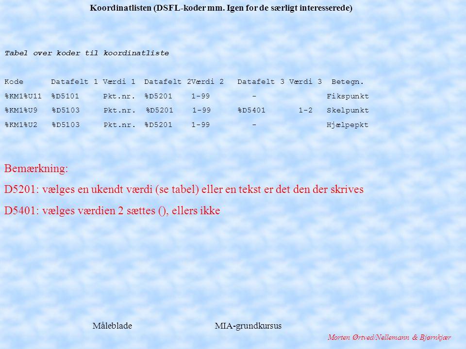 Måleblade MIA-grundkursus Morten Ørtved/Nellemann & Bjørnkjær Koordinatlisten (DSFL-koder mm.