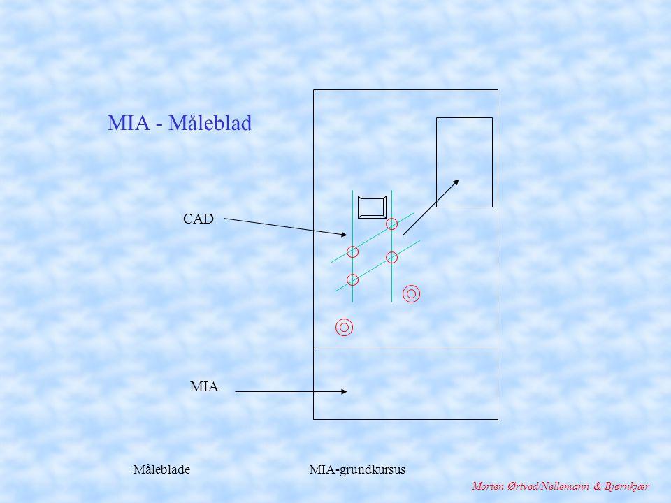 Måleblade MIA-grundkursus Morten Ørtved/Nellemann & Bjørnkjær MIA - Måleblad CAD MIA