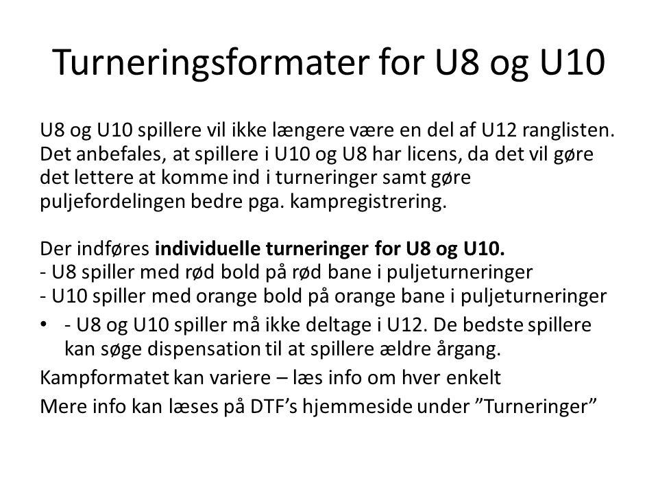 Turneringsformater for U8 og U10 U8 og U10 spillere vil ikke længere være en del af U12 ranglisten.