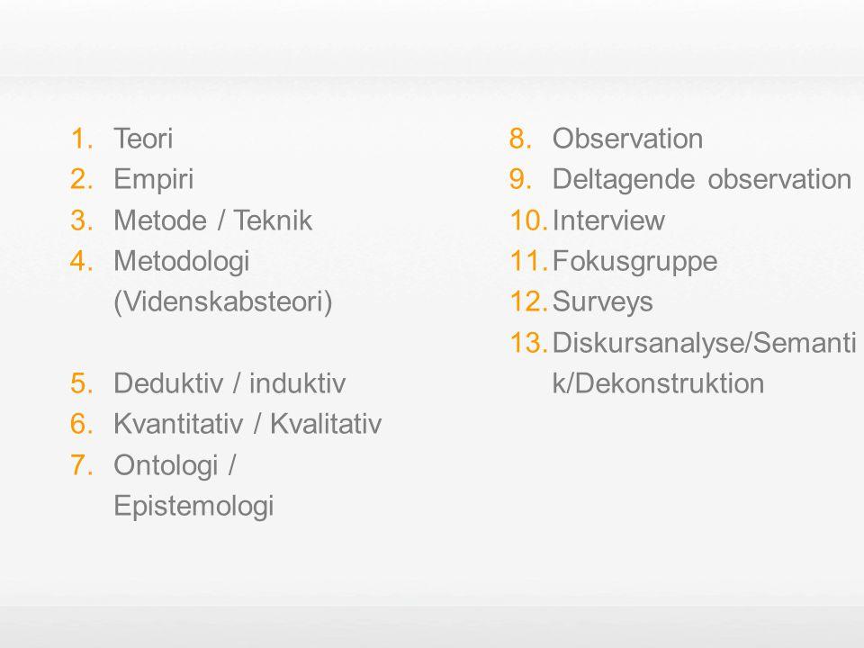 1. Teori 2. Empiri 3. Metode / Teknik 4. Metodologi (Videnskabsteori) 5.