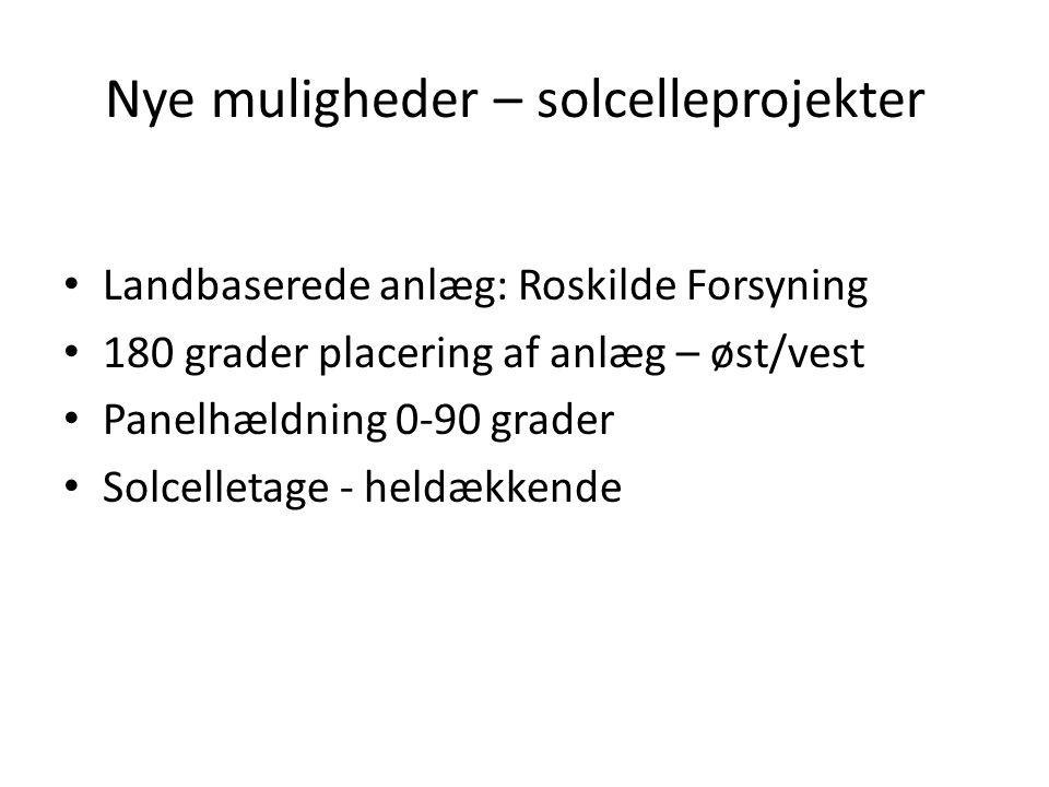 Nye muligheder – solcelleprojekter • Landbaserede anlæg: Roskilde Forsyning • 180 grader placering af anlæg – øst/vest • Panelhældning 0-90 grader • Solcelletage - heldækkende