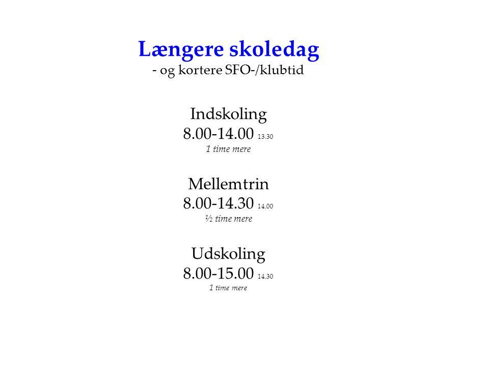 Længere skoledag - og kortere SFO-/klubtid Indskoling 8.00-14.00 13.30 1 time mere Mellemtrin 8.00-14.30 14.00 ½ time mere Udskoling 8.00-15.00 14.30 1 time mere
