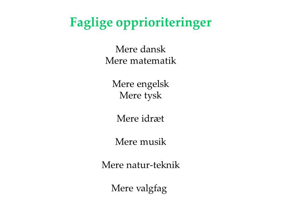 Faglige opprioriteringer Mere dansk Mere matematik Mere engelsk Mere tysk Mere idræt Mere musik Mere natur-teknik Mere valgfag