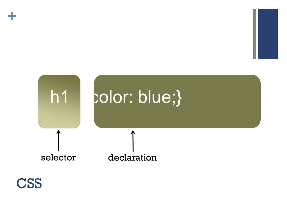 + CSS h1 {color: blue;} selector declaration