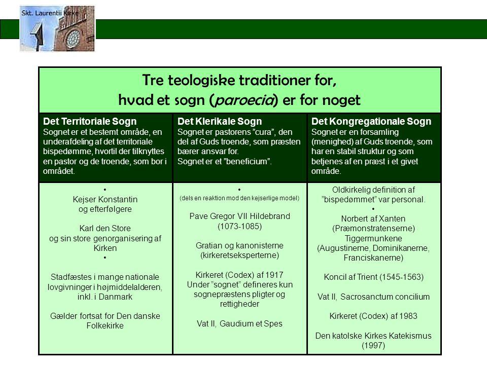 Tre teologiske traditioner for, hvad et sogn (paroecia) er for noget Det Territoriale Sogn Sognet er et bestemt område, en underafdeling af det territoriale bispedømme, hvortil der tilknyttes en pastor og de troende, som bor i området.