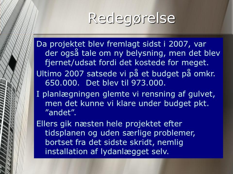 Budget Snedkermester Snedkermester El-mester El-mester Malermester m.m.