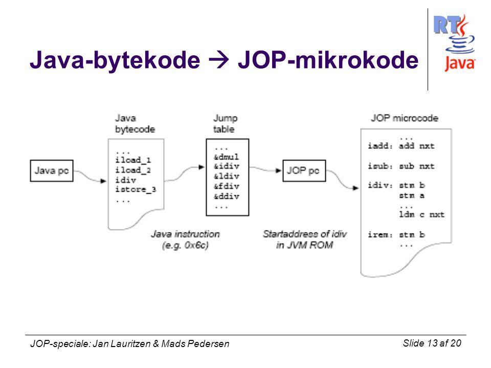 RT Slide 13 af 20 JOP-speciale: Jan Lauritzen & Mads Pedersen Java-bytekode  JOP-mikrokode