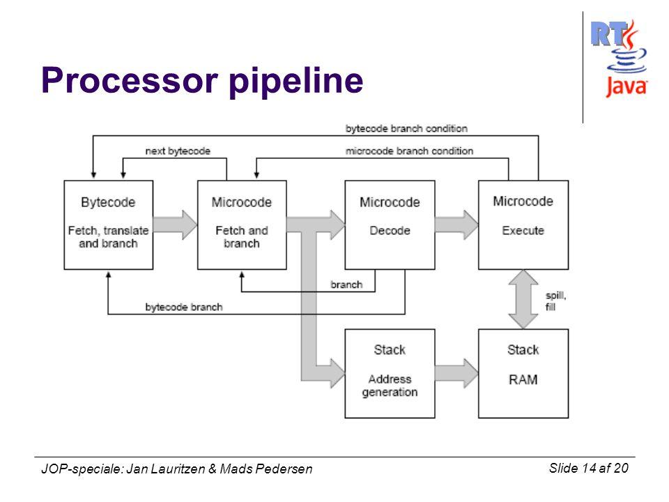 RT Slide 14 af 20 JOP-speciale: Jan Lauritzen & Mads Pedersen Processor pipeline