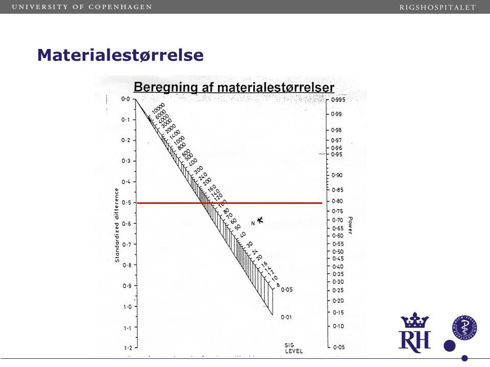 Materialestørrelse