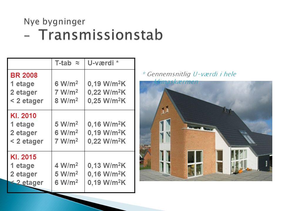 T-tab ≈U-værdi * BR 2008 1 etage 2 etager < 2 etager 6 W/m 2 7 W/m 2 8 W/m 2 0,19 W/m 2 K 0,22 W/m 2 K 0,25 W/m 2 K Kl. 2010 1 etage 2 etager < 2 etag