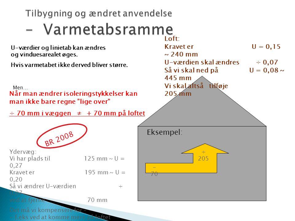 Ydervæg: Vi har plads til 125 mm ~ U = 0,27 Kravet er 195 mm ~ U = 0,20 Så vi ændrer U-værdien + 0,07 ved at fjerne 70 mm Det må vi kompensere for – -