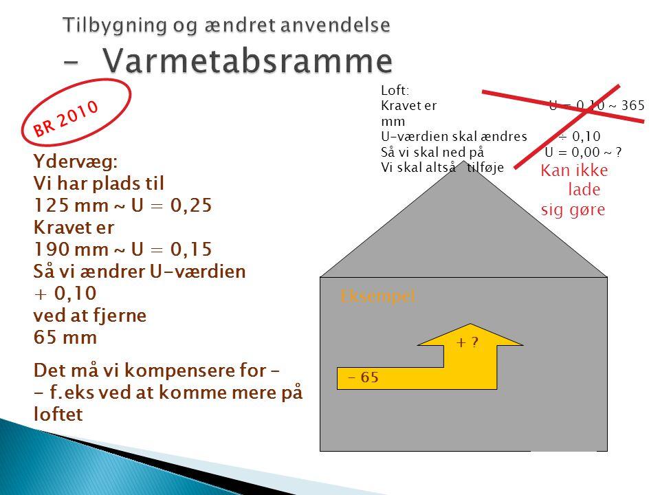 Ydervæg: Vi har plads til 125 mm ~ U = 0,25 Kravet er 190 mm ~ U = 0,15 Så vi ændrer U-værdien + 0,10 ved at fjerne 65 mm Det må vi kompensere for – -