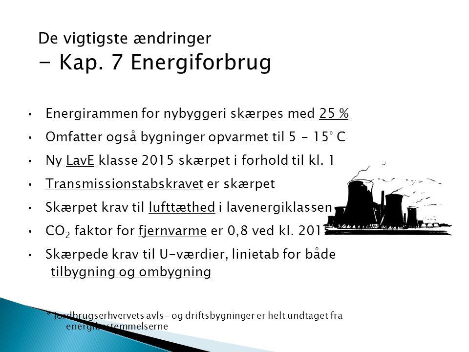 Energirammen for nybyggeri skærpes med 25 % Omfatter også bygninger opvarmet til 5 - 15° C Ny LavE klasse 2015 skærpet i forhold til kl. 1 Transmissio