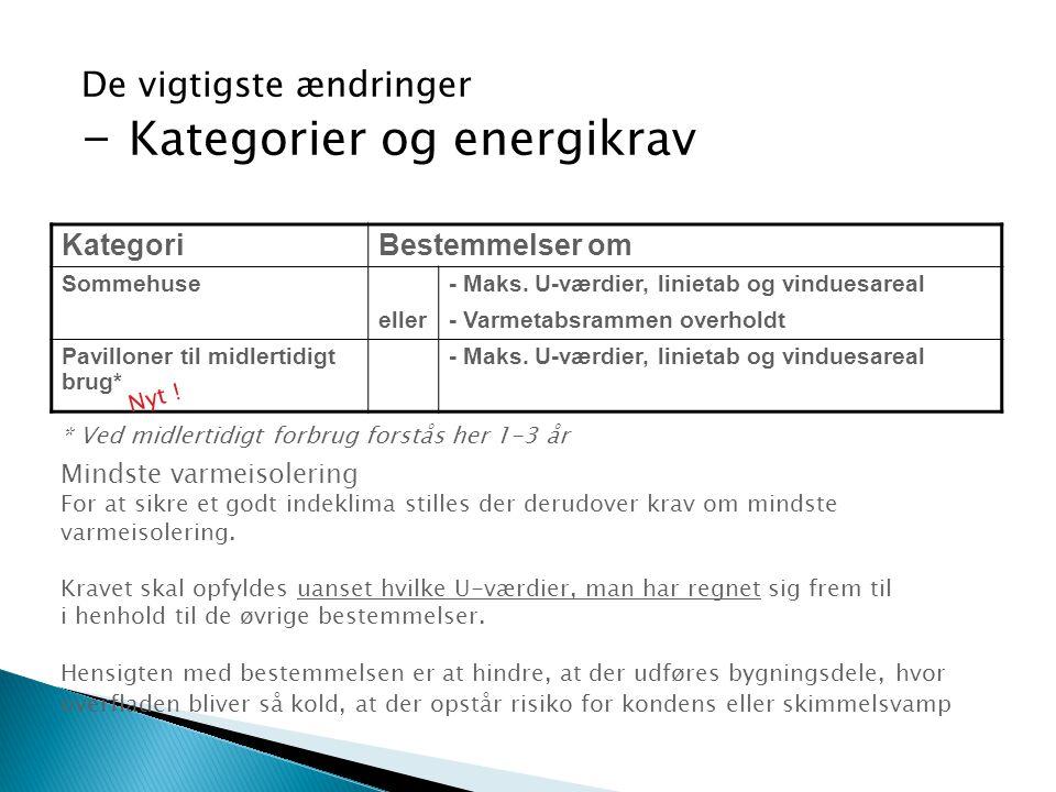 De vigtigste ændringer - Kategorier og energikrav KategoriBestemmelser om Sommehuse eller - Maks. U-værdier, linietab og vinduesareal - Varmetabsramme