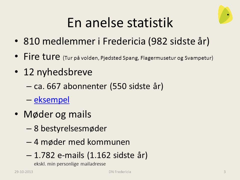En anelse statistik 810 medlemmer i Fredericia (982 sidste år) Fire ture (Tur på volden, Pjedsted Spang, Flagermusetur og Svampetur) 12 nyhedsbreve – ca.