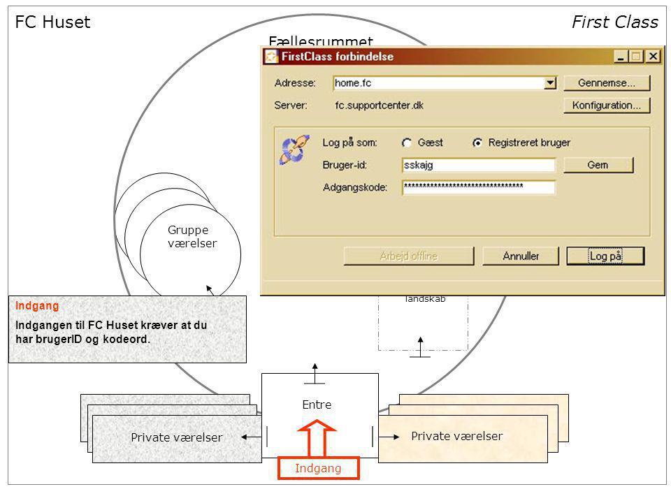 Indgang Entre Private værelser FC Huset First Class Fællesrummet Gruppe værelser Åbent personligt værksted Indgang Indgangen til FC Huset kræver at du har brugerID og kodeord.
