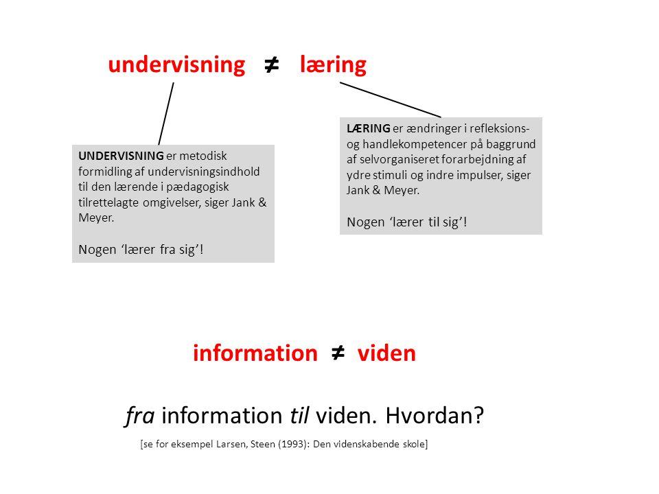 information ≠ viden fra information til viden. Hvordan? [se for eksempel Larsen, Steen (1993): Den videnskabende skole] undervisning ≠ læring UNDERVIS