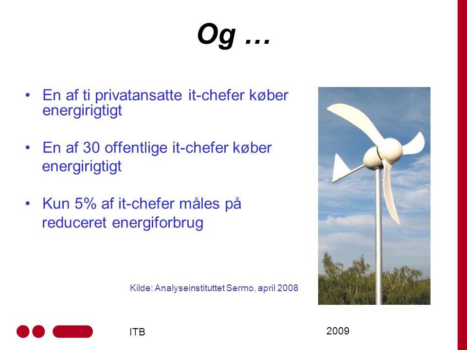 ITB 2009 Og … En af ti privatansatte it-chefer køber energirigtigt En af 30 offentlige it-chefer køber energirigtigt Kun 5% af it-chefer måles på reduceret energiforbrug Kilde: Analyseinstituttet Sermo, april 2008