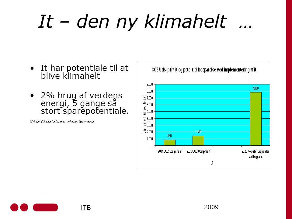 ITB 2009 It – den ny klimahelt … It har potentiale til at blive klimahelt 2% brug af verdens energi, 5 gange så stort sparepotentiale.