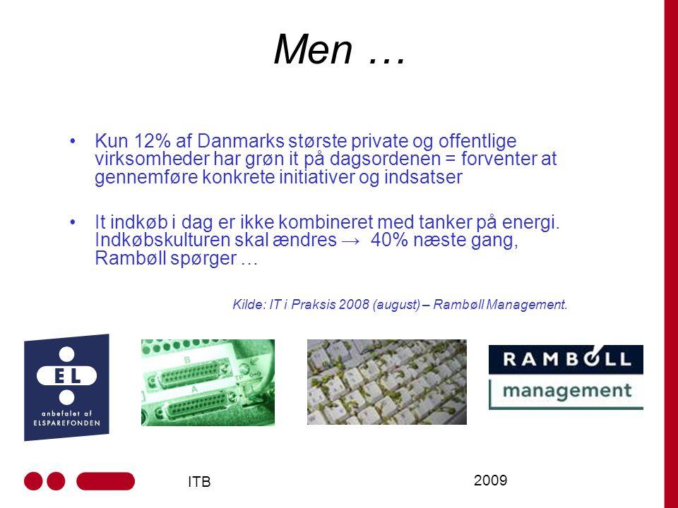 ITB 2009 Men … Kun 12% af Danmarks største private og offentlige virksomheder har grøn it på dagsordenen = forventer at gennemføre konkrete initiativer og indsatser It indkøb i dag er ikke kombineret med tanker på energi.