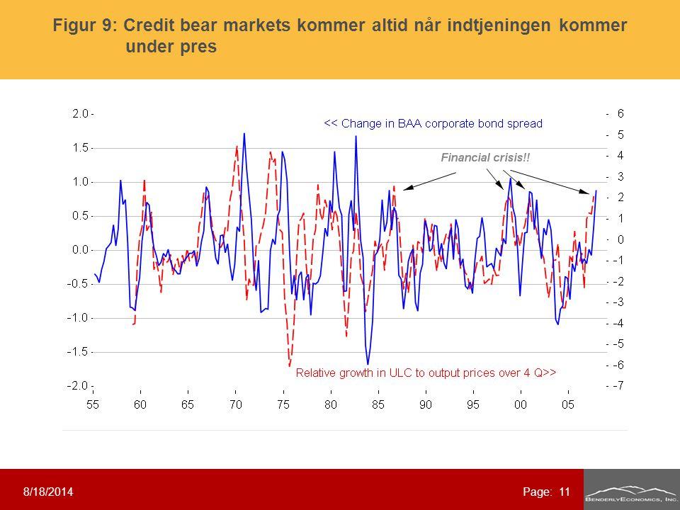 8/18/2014Page: 11 Figur 9: Credit bear markets kommer altid når indtjeningen kommer under pres