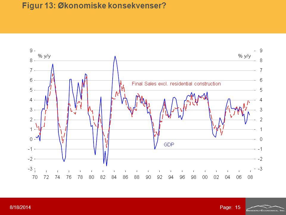 8/18/2014Page: 15 Figur 13: Økonomiske konsekvenser