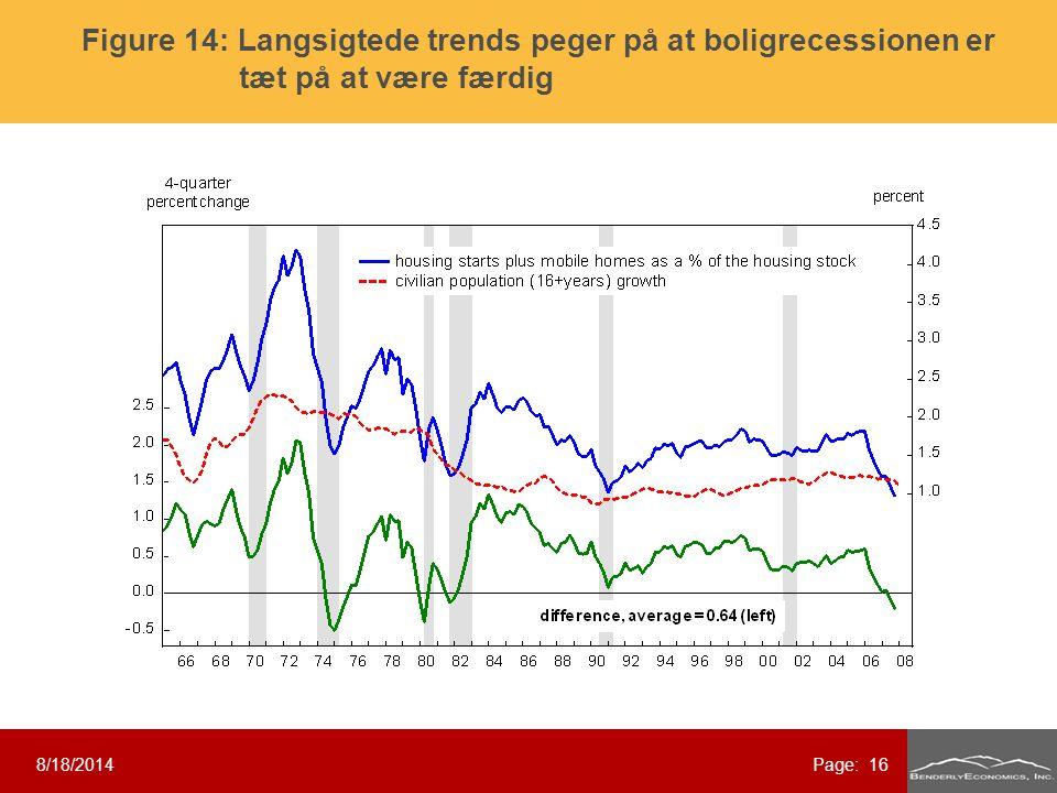 8/18/2014Page: 16 Figure 14: Langsigtede trends peger på at boligrecessionen er tæt på at være færdig