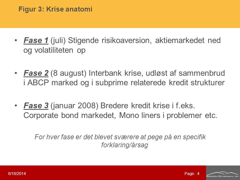Fase 1 (juli) Stigende risikoaversion, aktiemarkedet ned og volatiliteten op Fase 2 (8 august) Interbank krise, udløst af sammenbrud i ABCP marked og i subprime relaterede kredit strukturer Fase 3 (januar 2008) Bredere kredit krise i f.eks.