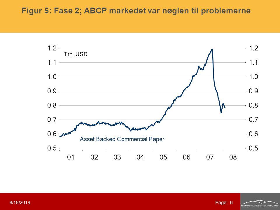 8/18/2014Page: 6 Figur 5: Fase 2; ABCP markedet var nøglen til problemerne