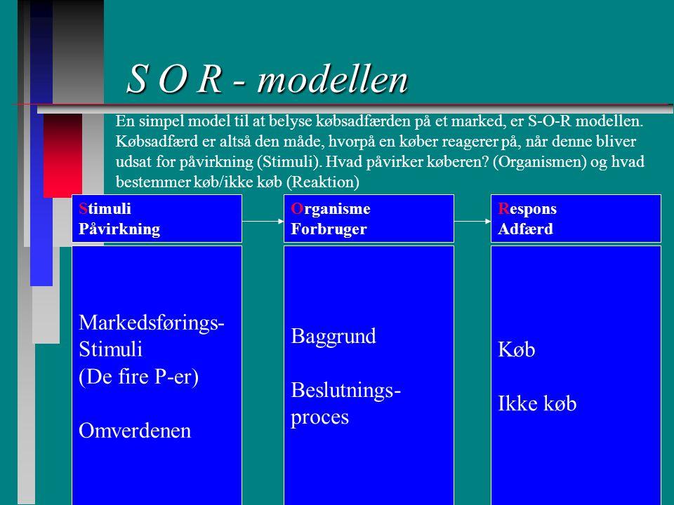 S O R - modellen Markedsførings- Stimuli (De fire P-er) Omverdenen Baggrund Beslutnings- proces Køb Ikke køb Stimuli Påvirkning Organisme Forbruger Re
