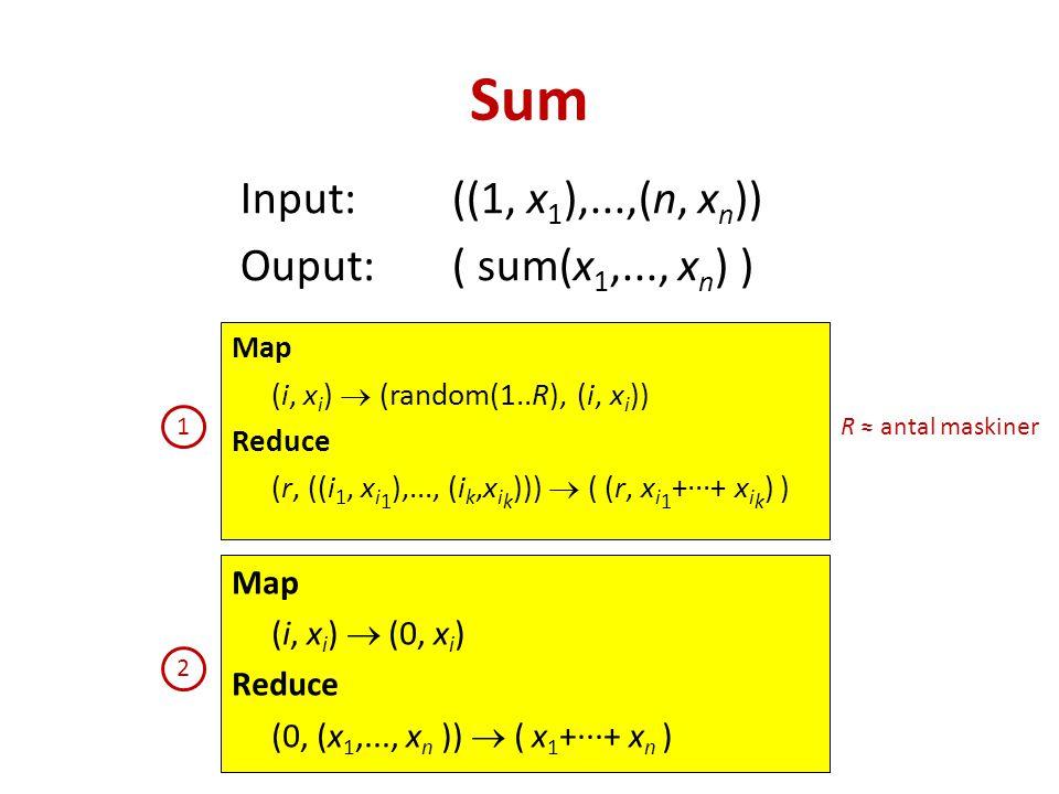 Input:((1, x 1 ),...,(n, x n )) Ouput:( sum(x 1,..., x n ) ) Sum Map (i, x i )  (0, x i ) Reduce (0, (x 1,..., x n ))  ( x 1 +∙∙∙+ x n ) Map (i, x i )  (random(1..R), (i, x i )) Reduce (r, ((i 1, x i 1 ),..., (i k,x i k )))  ( (r, x i 1 +∙∙∙+ x i k ) ) R ≈ antal maskiner 1 2