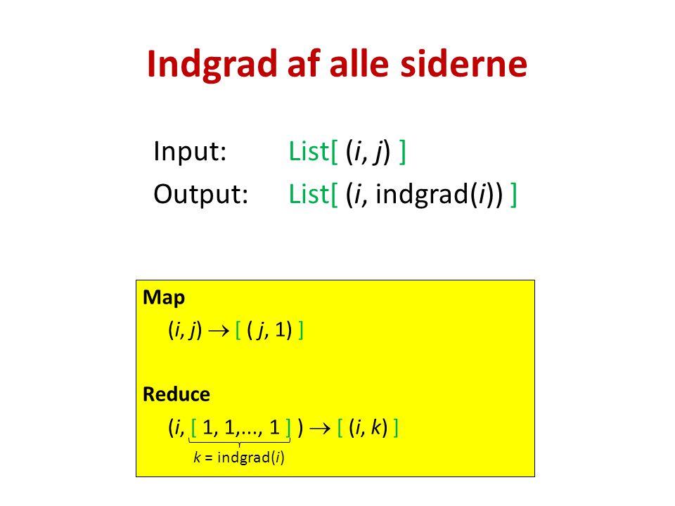 Input:List[ (i, j) ] Output:List[ (i, indgrad(i)) ] Indgrad af alle siderne Map (i, j)  [ ( j, 1) ] Reduce (i, [ 1, 1,..., 1 ] )  [ (i, k) ] k = indgrad(i)