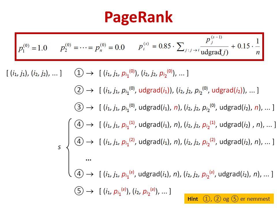 PageRank Hint ①, ② og ⑤ er nemmest