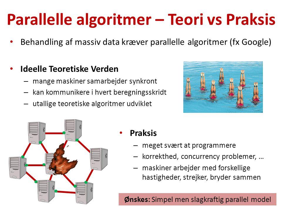 Parallelle algoritmer – Teori vs Praksis Behandling af massiv data kræver parallelle algoritmer (fx Google) Ideelle Teoretiske Verden – mange maskiner samarbejder synkront – kan kommunikere i hvert beregningsskridt – utallige teoretiske algoritmer udviklet Ønskes: Simpel men slagkraftig parallel model Praksis – meget svært at programmere – korrekthed, concurrency problemer, … – maskiner arbejder med forskellige hastigheder, strejker, bryder sammen